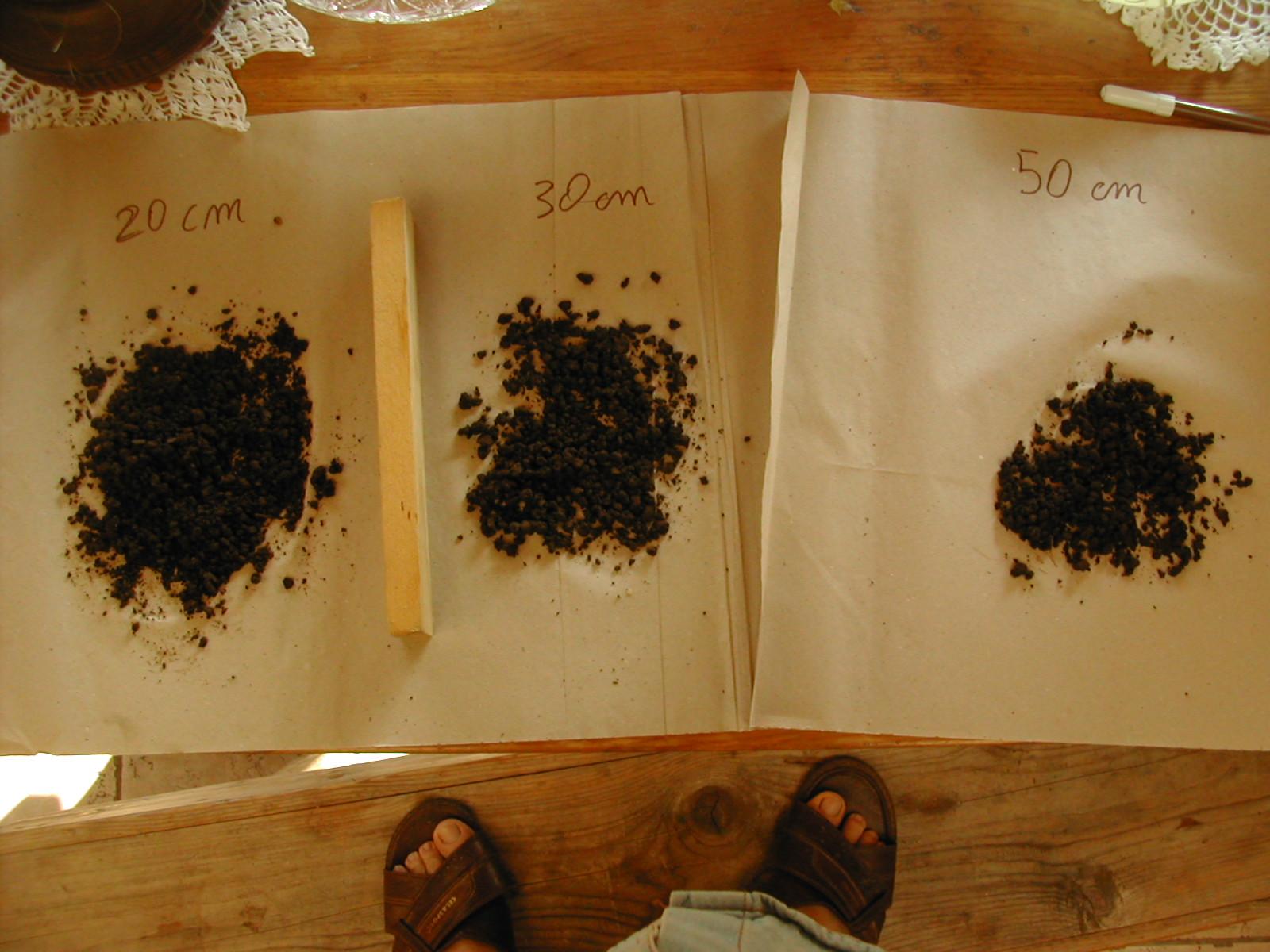 Campdigrano e cromatografia tempa del fico for Utensili per prelevare campioni di terreno